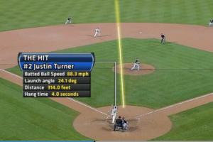 El Sistema de Rastreo en acción. (Foto: MLB.com)