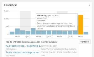 Captura de pantalla de las estadísticas.