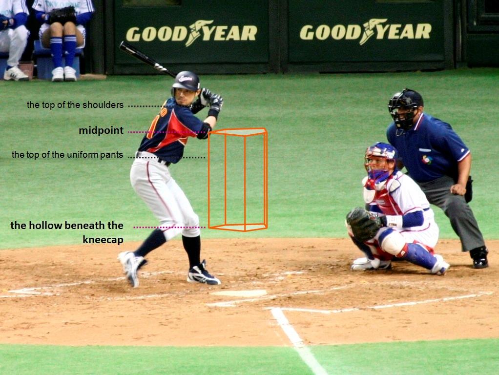 https://universobeisbol.files.wordpress.com/2015/05/strike_zone_en.jpg